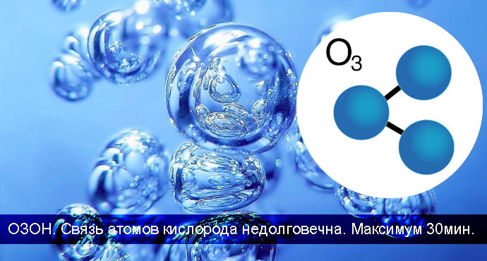 Использование озона (структура) фото