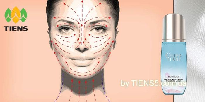Увлажняющий лосьон для рук и лица Celles Tiane массажные линии лица - tiens5.com.ua