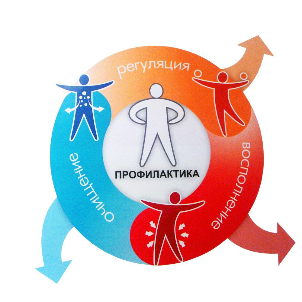 Биологически активные добавки (диетические добавки) Тяньши фото