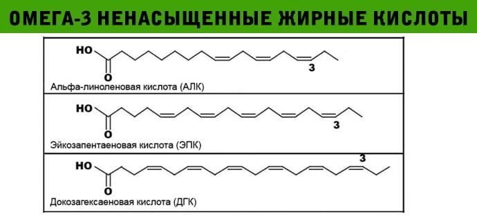 Ненасыщенные жирные кислоты ОМЕГА-3 фото